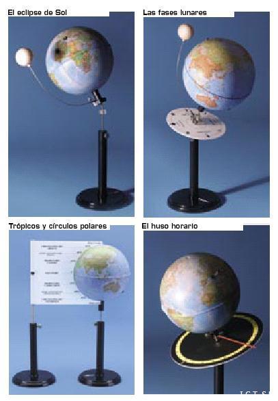 Equipo para estudio del sol, tierra y luna